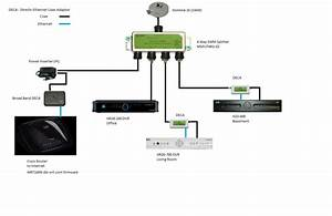 Directv Wiring Diagram  U2014 Kejomoro Fresh Ideas