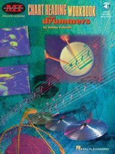 Chart Reading Workbook For Drummers With Cd Pack By