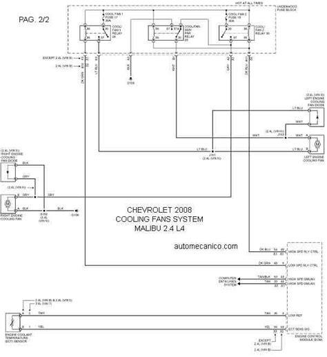 chevrolet cooling fans system diagramas ventiladores abanicos vehiculos 2007 mecanica chevrolet cooling fans system diagramas ventiladores abanicos vehiculos 2008 mecanica