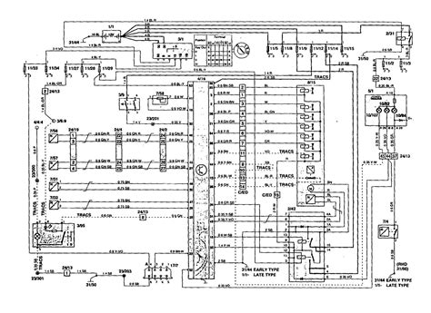 volvo 850 1995 wiring diagrams traction controls