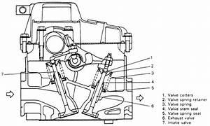 Tracker  Automatic  4x4  1 6 L Engine 16 Valve Single Overhead Cam