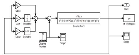 block diagram in matlab simulink the system was examined