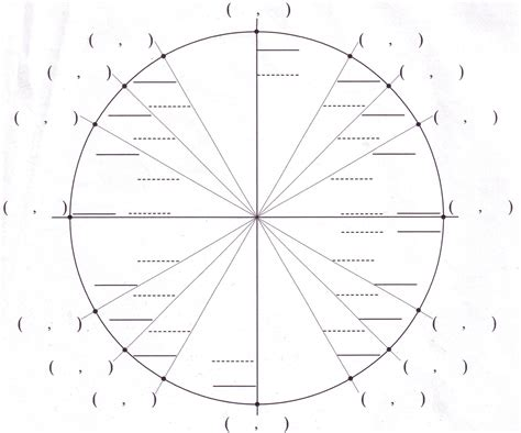 blank unit circle white gold