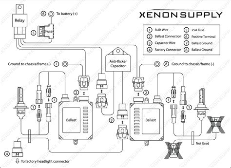 similiar 2008 honda civic si headlight schematic keywords hid headlight wiring diagram
