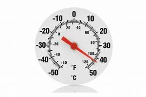 Celsius To Fahrenheit Conversion Chart Eine Affenhitze Fahrenheit To Celsius Made Easy