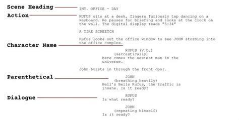 Elements Of Screenplay Formatting