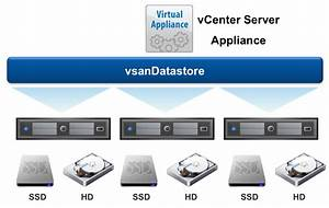 How Does Vmware Vsan Help Horizon View   Myvirtualcloud