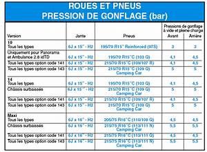 Pression Des Pneus : voir le sujet pression pneus boxer 215 75 16 ~ Medecine-chirurgie-esthetiques.com Avis de Voitures