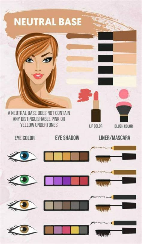 Makeup For Yellow Skin Tone Style Guru Fashion Glitz Glamour Style Unplugged