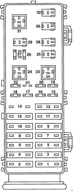 1997 Ford Tauru Fuse Panel Diagram by Ford Taurus 1995 1999 Fuse Box Diagram Auto Genius