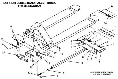 Lift Rite Hand Pallet Truck Schematic Material