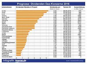 Aktien Dividende Berechnen : dividenden saison 2016 e on und rwe berraschen positiv ~ Themetempest.com Abrechnung