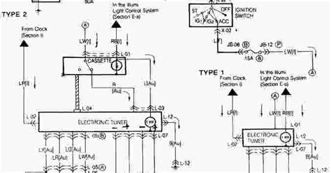 Bmw 1200 G Wiring Diagram by 1988 Mazda 323 Wiring Diagram Wiring Diagram Service