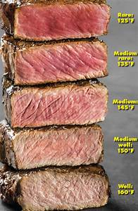 Medium Rare Steak Why Chefs Are Cooking Your Beef Wrong