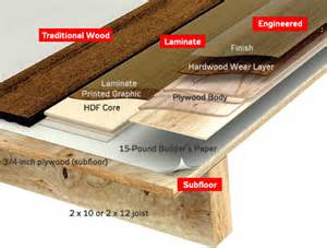 the science of flooring diy guide