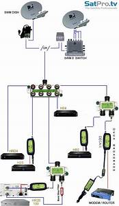 Direct Tv Wiring Diagrams Using A Swm8