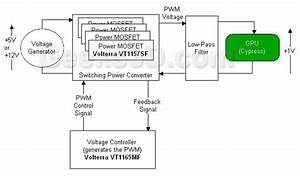 Tutorial  Graphics Card Voltage Regulator Module  Vrm  Explained