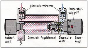 Mischbatterie Dusche Reparieren : thermostat mischbatterie dusche beeinflusst alle wer weiss ~ Watch28wear.com Haus und Dekorationen