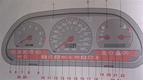 volvo   dashboard warning lights symbols youtube