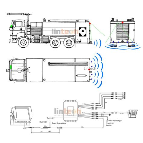 Waterproof Heavy Duty Parking Sensor System With Vision