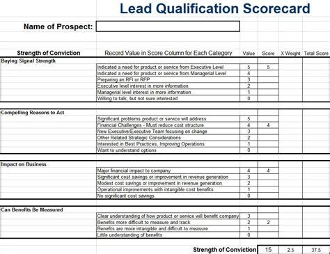 qualification card template sales lead qualification scorecard analytics consulting