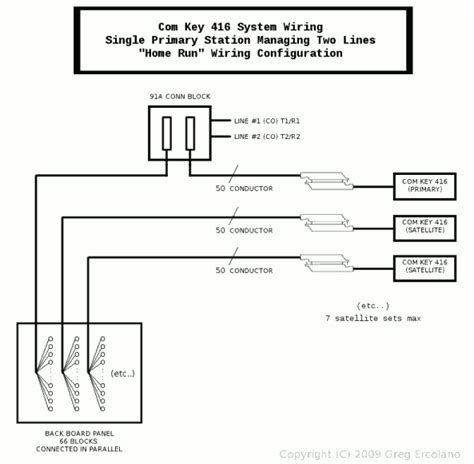 Home Run Wiring by Greg Ercolano S Key 416 Page
