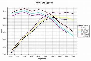 Bmw E30 M3 Specs  Bmw 318i 1999 Image  143  Image Street