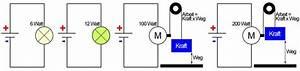 Elektrische Arbeit Berechnen : berechnen der elektrischen leistung formeln und einheiten ~ Themetempest.com Abrechnung
