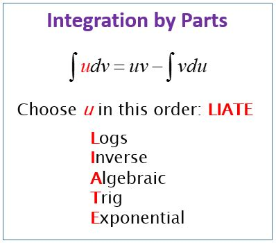 Calculus  Integration By Parts (solutions, Examples, Videos