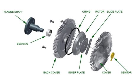 what does a fan clutch do engaging efficiency viscous fan couplings part info