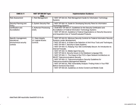 security risk assessment template physical security risk assessment template template update234 template update234