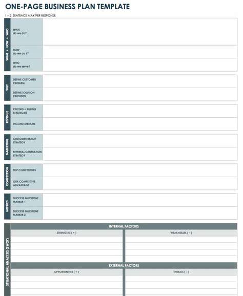 startup plan budget cost templates smartsheet