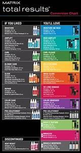 Redken Shades Eq Gloss Color Chart 2019 Matrix Hair Color Charts With Socolor Color Chart Matrix