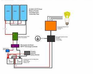 Off Grid Solar  Wiring Diagram For Off Grid Solar System