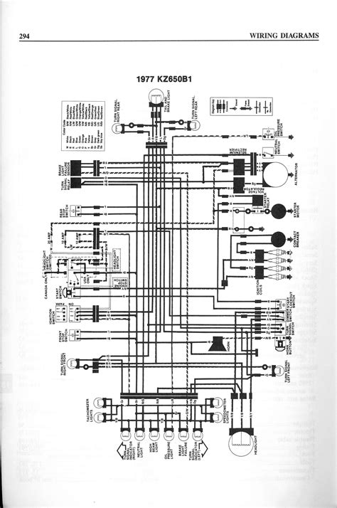 kz wiring diagram wiring library