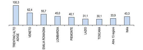 Ufficio Immatricolazioni - confartigianato 187 studi 43 3 immatricolazioni auto