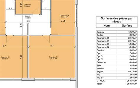 surface minimum bureau shon et surface habitable explications et définitions