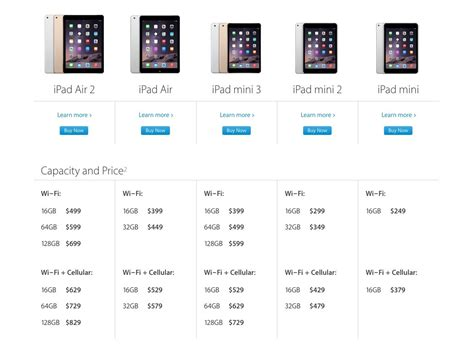 Apple Reportedly Slashing Prices for 2014 Winter Holidays