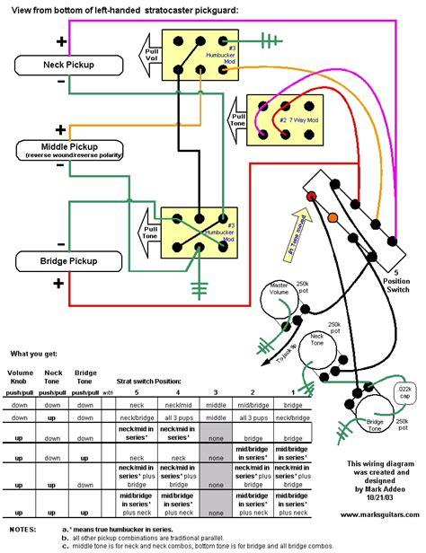 Standard Strat Wiring Diagram by Fender American Standard Strat Wiring Diagram Decor