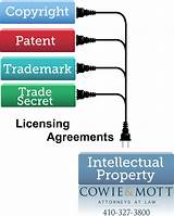 Pictures of How To Claim Intellectual Property