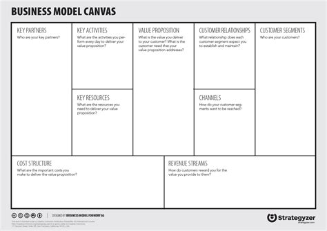 business model how to make an exponential business model to 10x growth