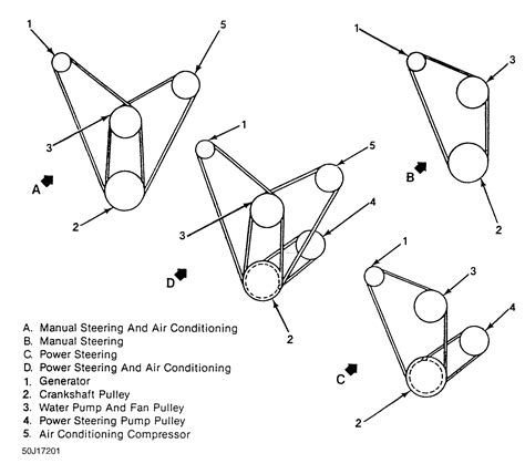 Chevrolet Cab Chassis Serpentine Belt Routing