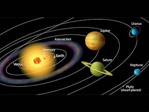 Solar System Project for kids with recycled cardboard ...