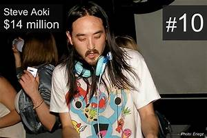The Top 10 Multi Millionaire DJs