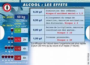 Alcool Jeune Permis : r glette alcool enpc editions nationales du permis de conduire ~ Medecine-chirurgie-esthetiques.com Avis de Voitures