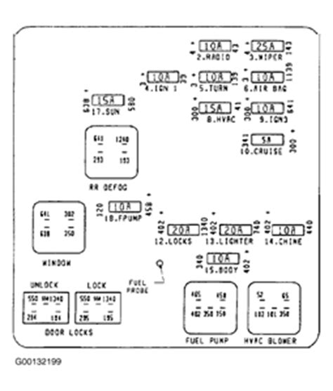 Saturn Sl Fuse Box Diagram by Saturn Door Lock Fuse Questions Answers With Pictures
