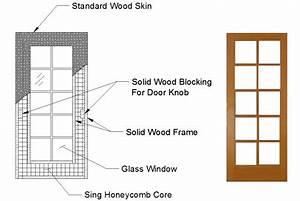 SingCore Doors