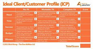 How to disrupt your sales funnel for better results for Sales customer profile template