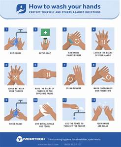Downloadable Hygiene And Handwashing Resources From Meritech
