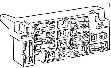 72 Chevy Fuse Box Diagram by 84 K5 Blazer Wiring Diagram Wiring Diagram And Fuse Box